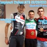 Campionato Italiano Marathon 2013